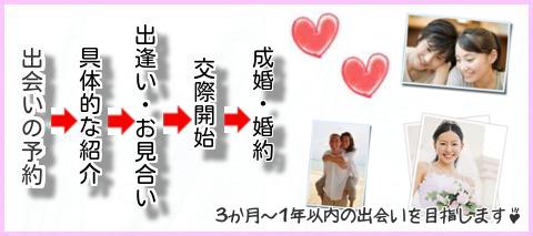 佐渡市婚活結婚恋愛コン.png